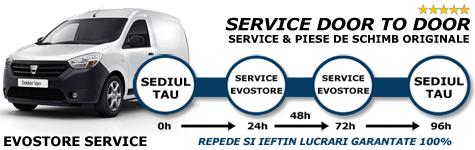 Service Door to Door